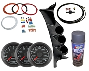 Complete Triple Gauge Package